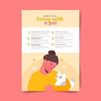 Beneficios de vivir con un póster de mascota
