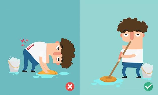 Bien y mal camino para limpiar el piso, ilustración.