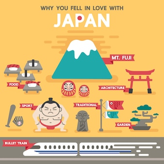 Bienvenido a viajar a japón atracciones lugar de referencia ilustración infografía concepto diseño vector