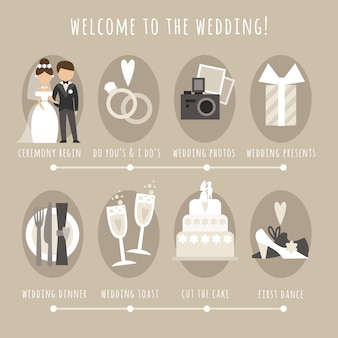 Bienvenidos a la boda