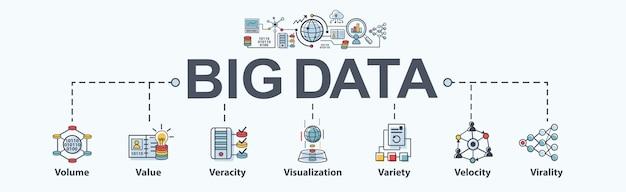 Big data sign banner infografía con el icono de web plana