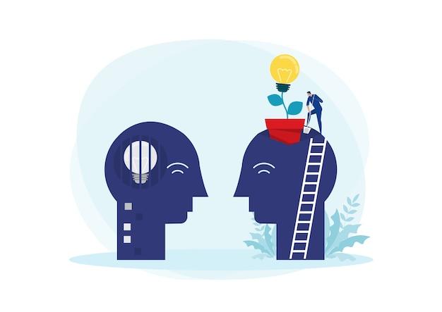 Bighead humano piensa crecimiento mental diferente concepto de mentalidad fija