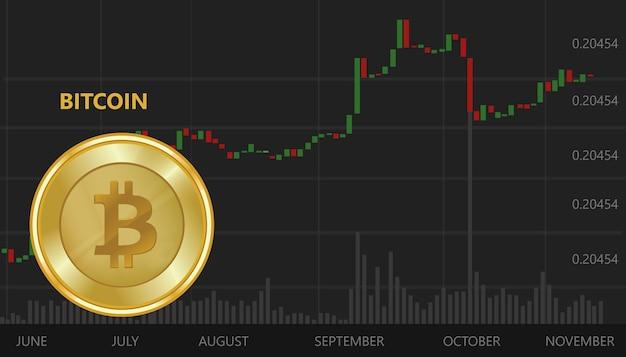 Bitcoin disminuye el valor digital de intercambio gráfico de precio virtual y fondo gráfico negro