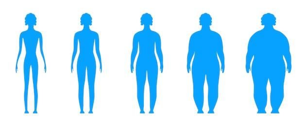 Bmi, índice de masa corporal infográfico gráfico de la escala.