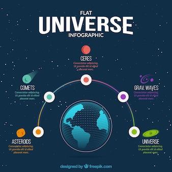 Bonita infografía flat sobre el universo