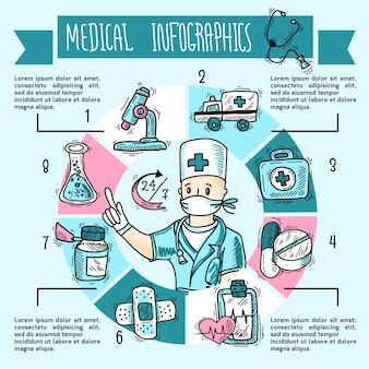 Bosquejo de infografía médica