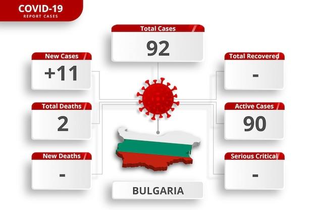 Bulgaria confirma casos de coronavirus. plantilla de infografía editable para la actualización diaria de noticias. estadísticas del virus corona por país.