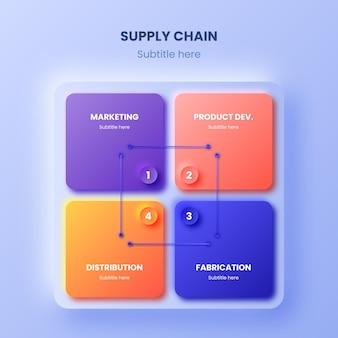 Cadena de suministro infográfico