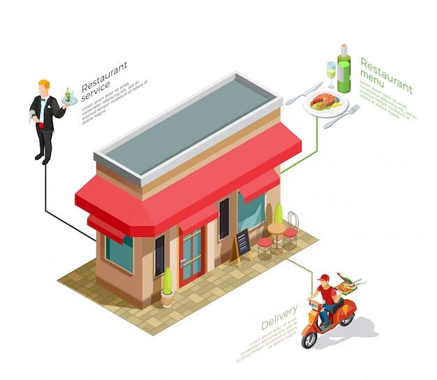 Cafe servicios concepto isométrico
