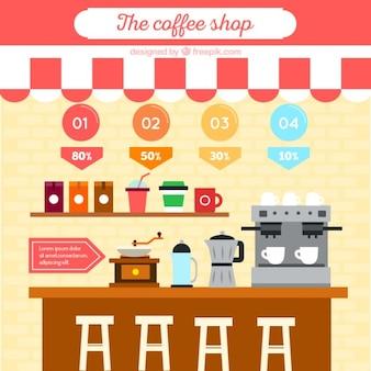 Cafetería con elementos