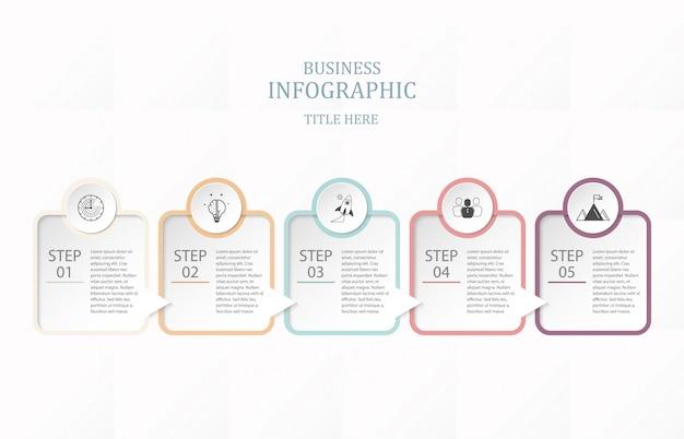 Caja de papel con proceso de infografía cinco.