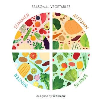 Calendario estacional frutas y verduras