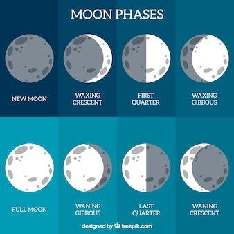 Calendario de fase lunar