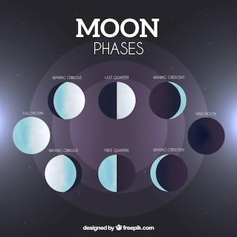 Calendario lunar en diseño plano