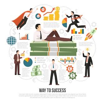 Camino al éxito de infografía plana cartel