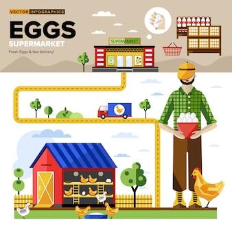 Camino de alimentos orgánicos naturales a la ilustración de supermercado