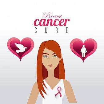 Campaña de lucha contra el cáncer de seno
