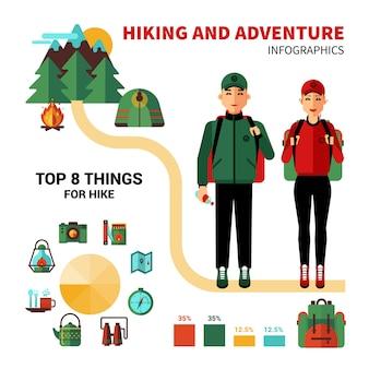 Camping infografía con 8 cosas principales para la caminata