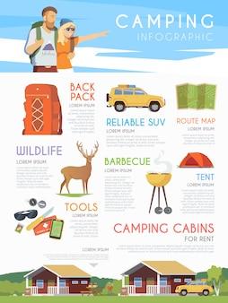 Camping infografía.