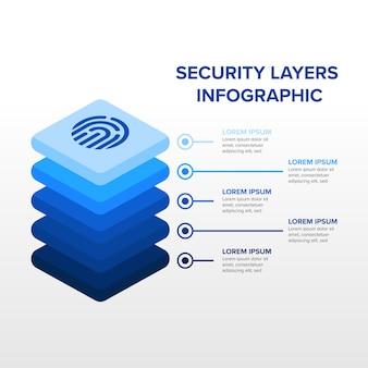 Capas de seguridad azul moderno con huella digital