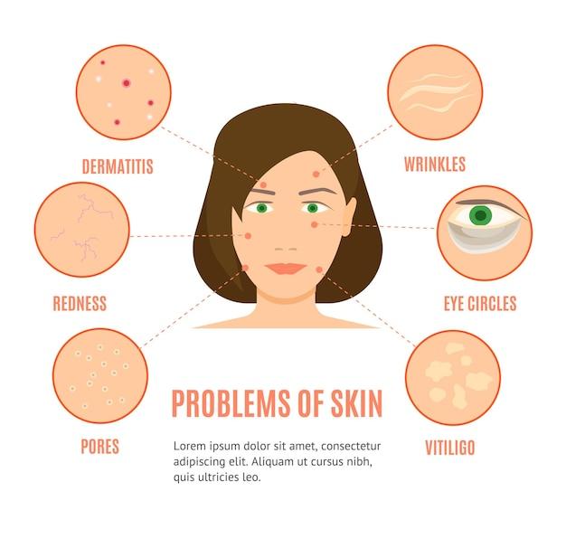 Cara de niña con diferentes problemas de cuidado de la piel