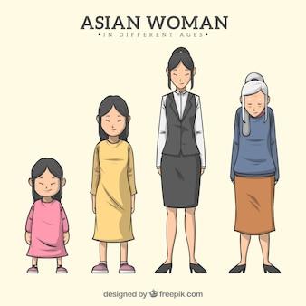 Carácter de mujer asiática en diferentes edades