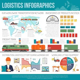 Carta de infografías de redes de empresas de logística internacional