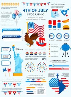 Cartel del 4 de julio con plantilla de elementos infográficos en estilo plano