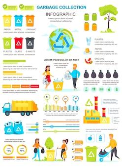 Cartel de basura con plantilla de elementos infográficos en estilo plano