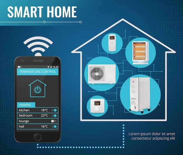 Cartel de casa inteligente con ilustración realista de símbolos de tecnología de control climático