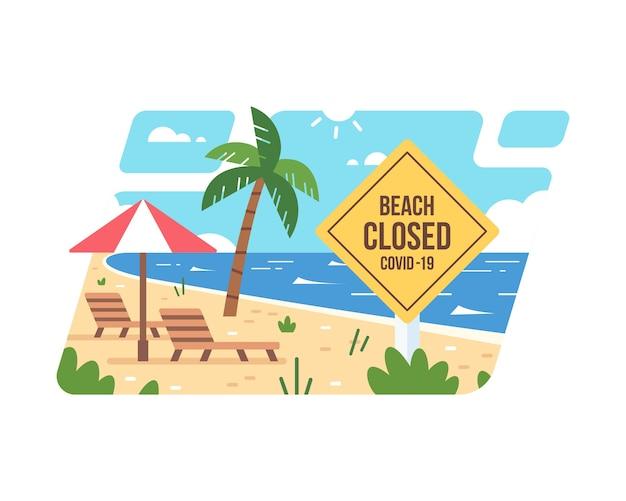 Cartel de cerrado de playa