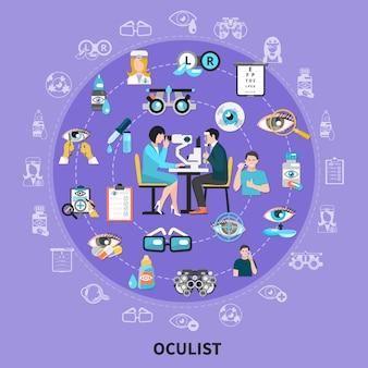 Cartel de composición de círculo plano de símbolos de oculista con centro de diagnóstico, instrumentos de examen ocular, tratamientos, lentes de contacto
