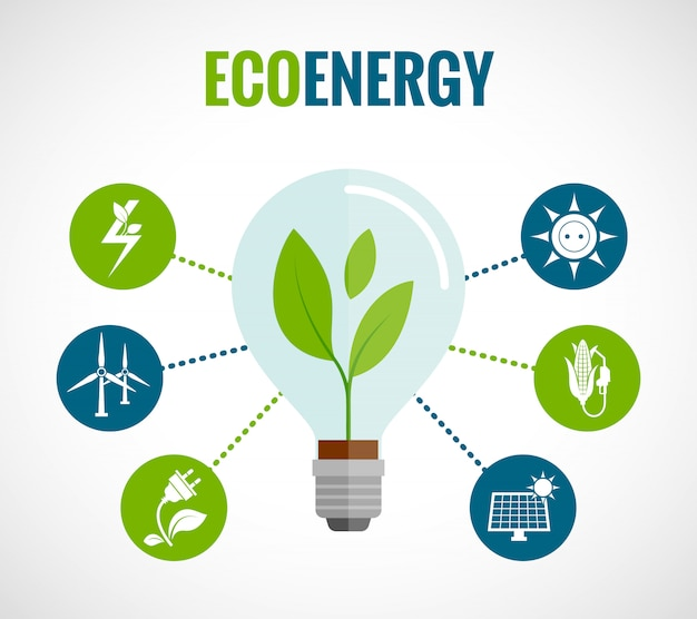 Cartel de composición de iconos planos de energía ecológica