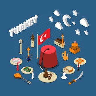 Cartel de composición de símbolos isométricos culturales de turquía