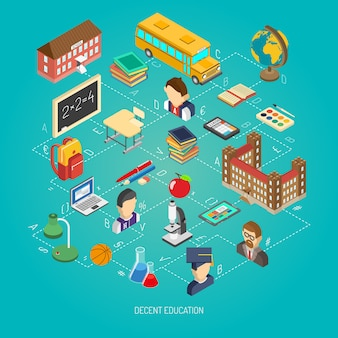 Cartel del concepto isométrico escolar