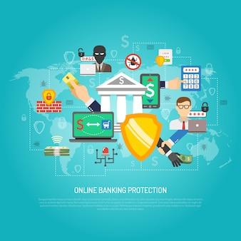 Cartel de concepto de protección de banca en línea en línea