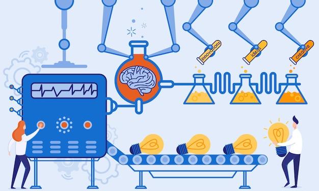 Cartel creativo innovaciones ideas dibujos animados planos