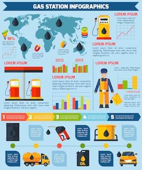 Cartel de diseño de infografía mundial de gasolinera