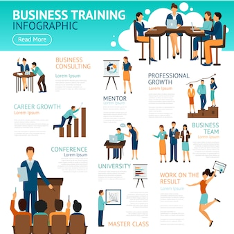 Cartel de infografía de formación empresarial