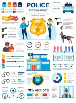 Cartel del departamento de policía con plantilla de elementos infográficos en estilo plano