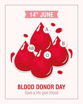 Cartel del día del donante de sangre.