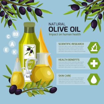 Cartel de dibujos animados de infografías de aceite de oliva