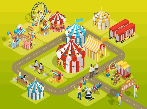 Cartel de la disposición isométrica del parque de atracciones del circo del viaje