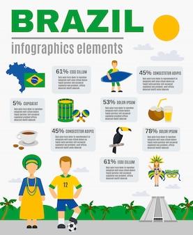 Cartel de elementos de infografía de cultura brasileña