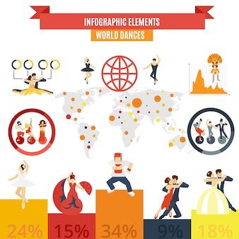 Cartel de elementos de infografía de danzas de palabra