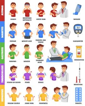 Cartel de enfermedades y medicación