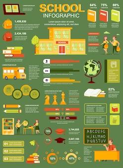 Cartel escolar con plantilla de elementos infográficos en estilo plano