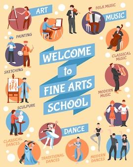Cartel de la escuela de bellas artes