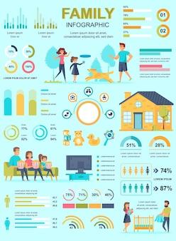 Cartel familiar con plantilla de elementos infográficos en estilo plano