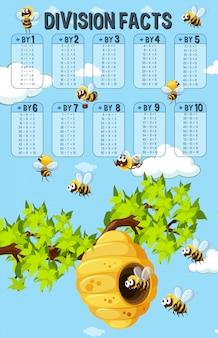 Cartel de hechos de división con abejas